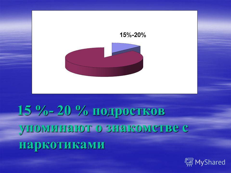 15 %- 20 % подростков упоминают о знакомстве с наркотиками 15 %- 20 % подростков упоминают о знакомстве с наркотиками