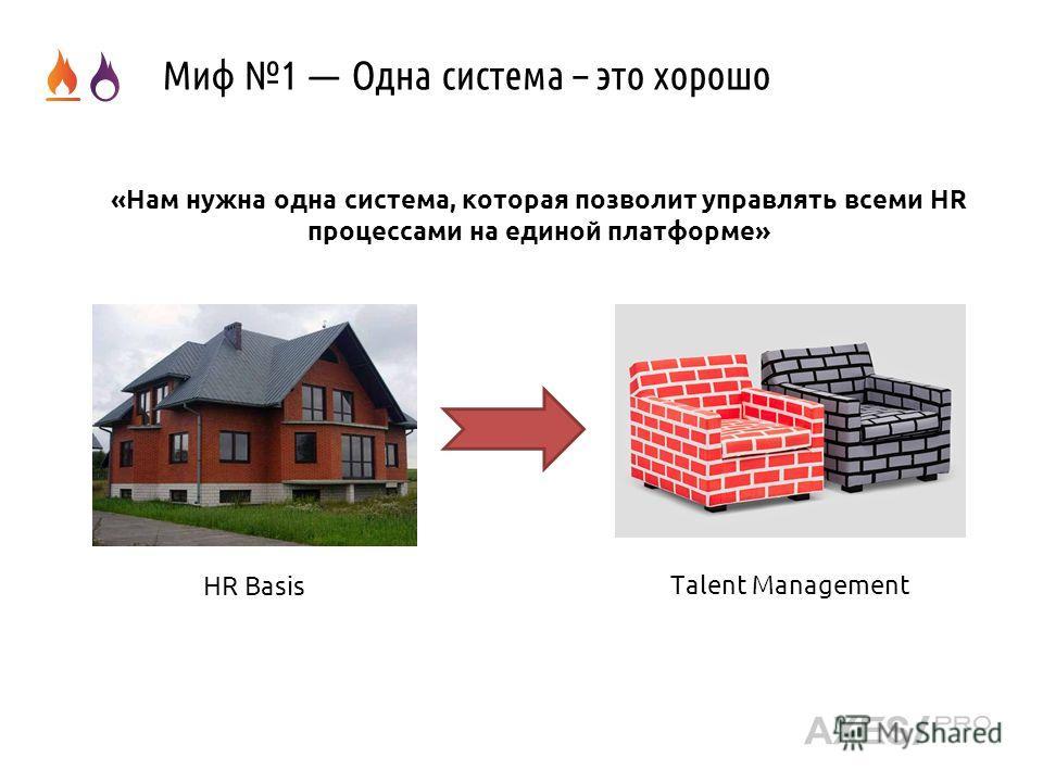 Миф 1 Одна система – это хорошо «Нам нужна одна система, которая позволит управлять всеми HR процессами на единой платформе» HR Basis Talent Management