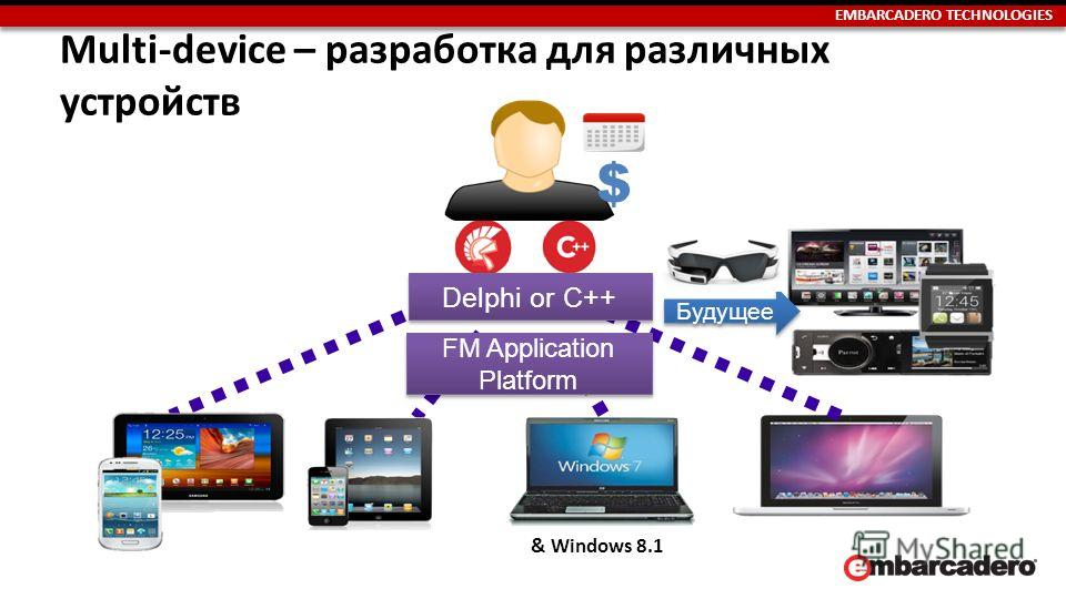 EMBARCADERO TECHNOLOGIES $ Будущее Delphi or C++ FM Application Platform One Team One Codebase Multi-device – разработка для различных устройств & Windows 8.1