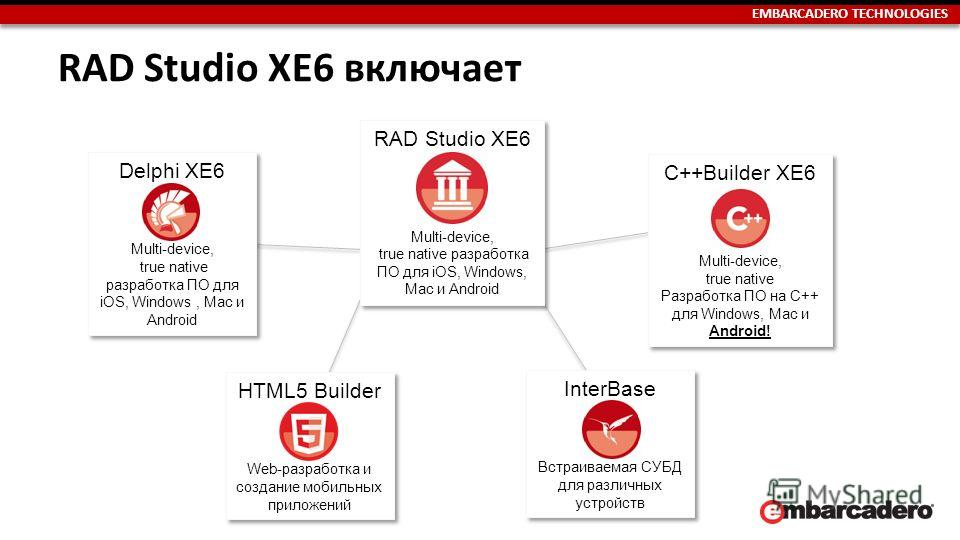 EMBARCADERO TECHNOLOGIES RAD Studio XE6 включает Delphi XE6 Multi-device, true native разработка ПО для iOS, Windows, Mac и Android Delphi XE6 Multi-device, true native разработка ПО для iOS, Windows, Mac и Android RAD Studio XE6 Multi-device, true n