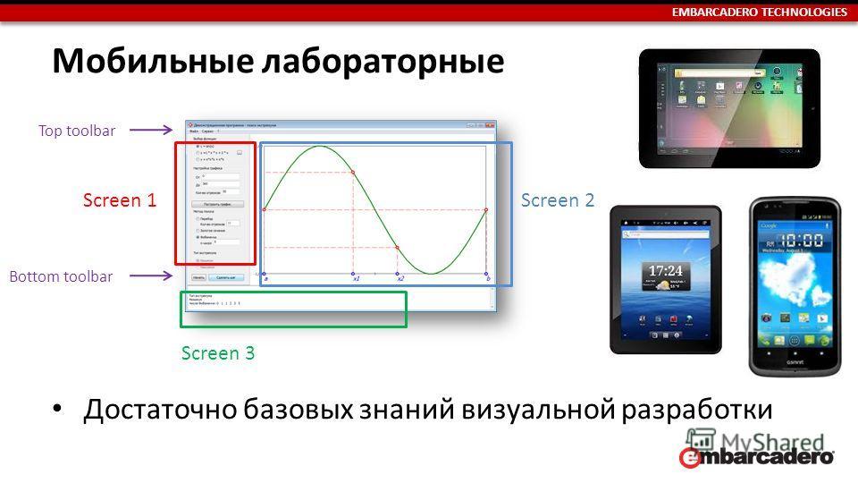 EMBARCADERO TECHNOLOGIES Мобильные лабораторные Screen 1Screen 2 Screen 3 Top toolbar Bottom toolbar Достаточно базовых знаний визуальной разработки