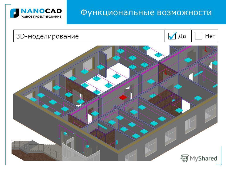 Функциональные возможности 3D-моделирование Да Нет