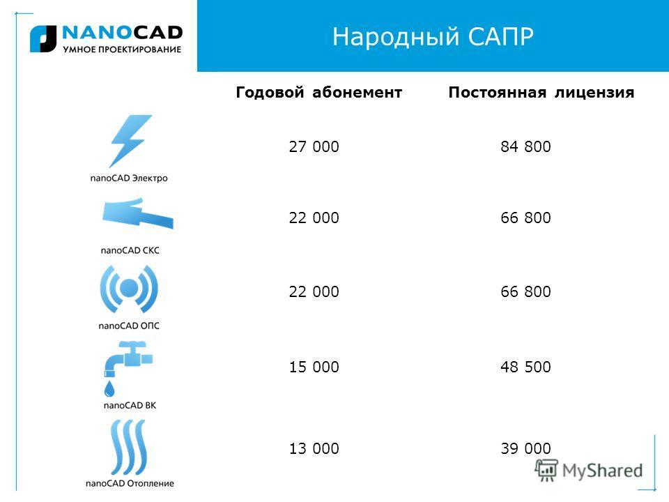 Народный САПР Годовой абонемент Постоянная лицензия 27 00084 800 22 00066 800 22 00066 800 15 00048 500 13 00039 000