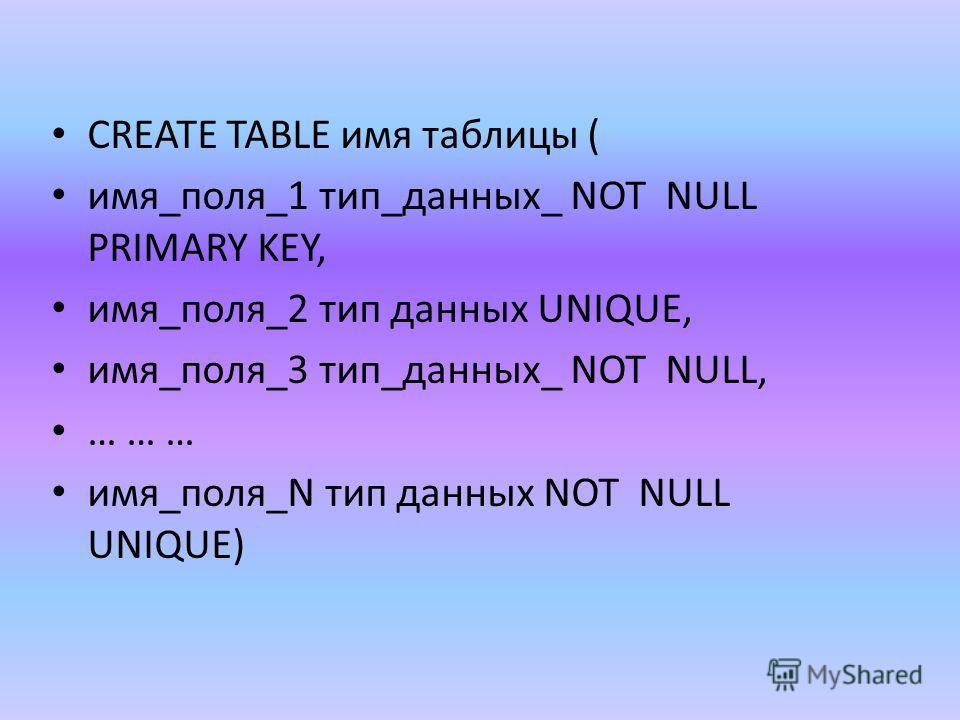 CREATE TABLE имя таблицы ( имя_поля_1 тип_данных_ NOT NULL PRIMARY KEY, имя_поля_2 тип данных UNIQUE, имя_поля_3 тип_данных_ NOT NULL, … … … имя_поля_N тип данных NOT NULL UNIQUE)