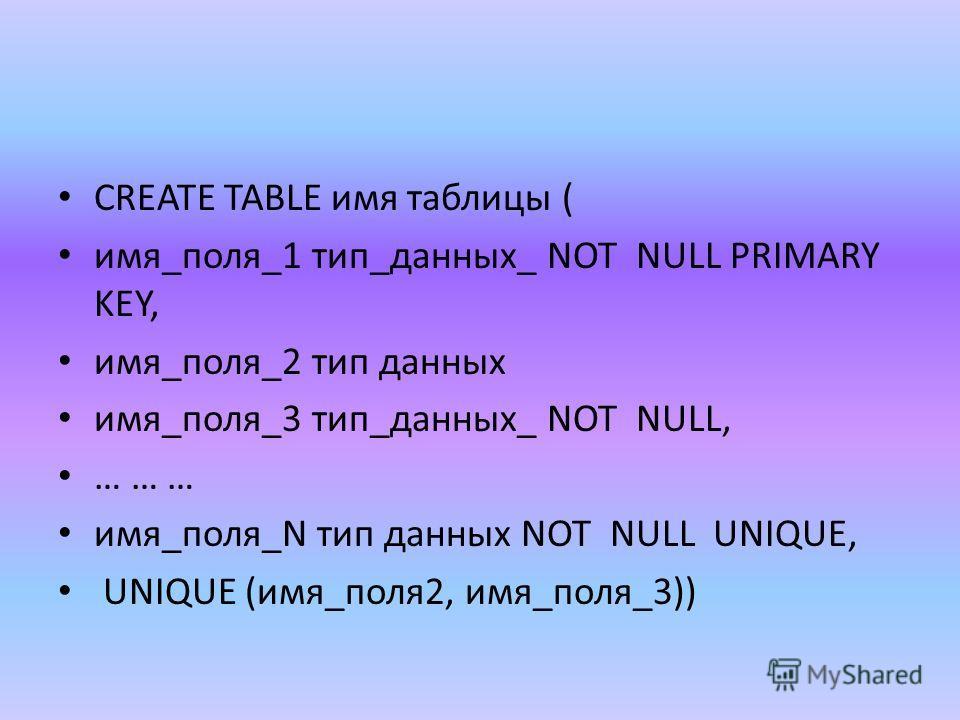 CREATE TABLE имя таблицы ( имя_поля_1 тип_данных_ NOT NULL PRIMARY KEY, имя_поля_2 тип данных имя_поля_3 тип_данных_ NOT NULL, … … … имя_поля_N тип данных NOT NULL UNIQUE, UNIQUE (имя_поля 2, имя_поля_3))