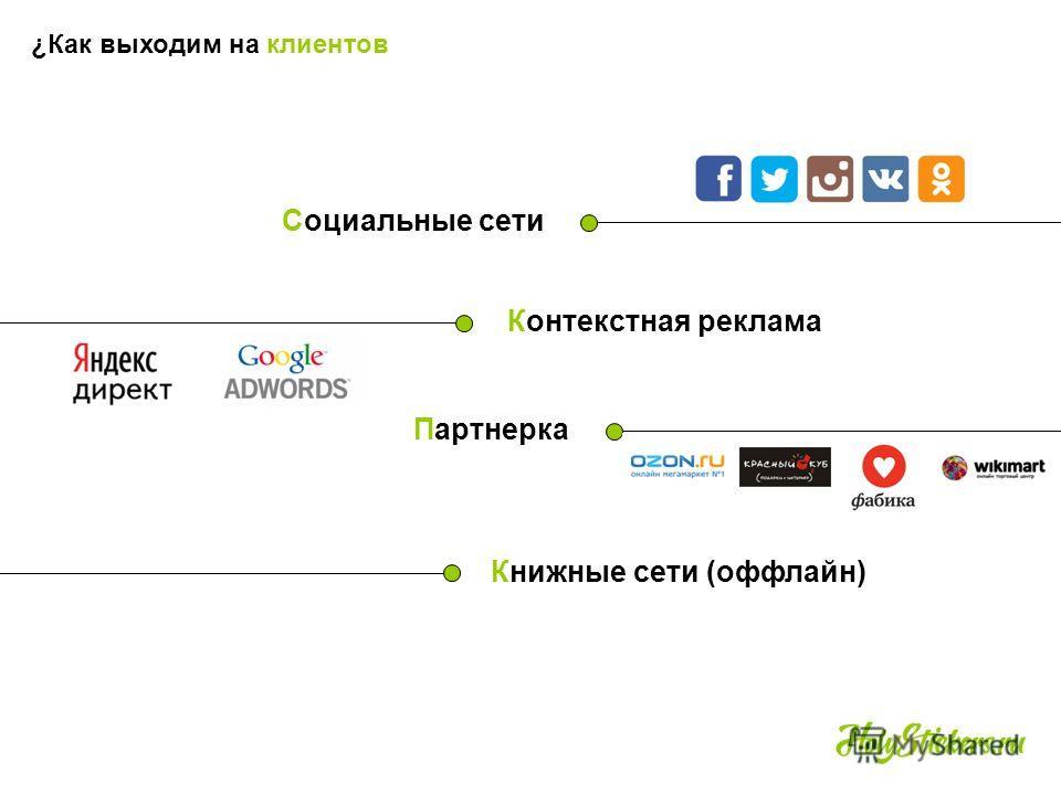Социальные сети ¿Как выходим на клиентов Книжные сети (оффлайн) Контекстная реклама Партнерка