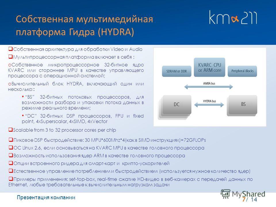 7/ 14 Собственная мультимедийная платформа Гидра (HYDRA) Презентация компании Собственная архитектура для обработки Video и Audio Мультипроцессорная платформа включает в себя : o Собственное микропроцессорное 32-битное ядро KVARC или стороннее MPU в