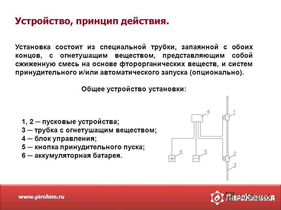 www.pirohim.ru Установка состоит из специальной трубки, запаянной с обоих концов, с огнетушащим веществом, представляющим собой сжиженную смесь на основе фторорганических веществ, и систем принудительного и/или автоматического запуска (опционально).