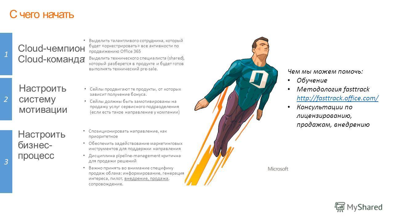 С чего начать Cloud-чемпион Cloud-команда Настроить бизнес- процесс Настроить систему мотивации Выделить талантливого сотрудника, который будет «оркестрировать» все активности по продвижению Office 365 Выделить технического специалиста (shared), кото