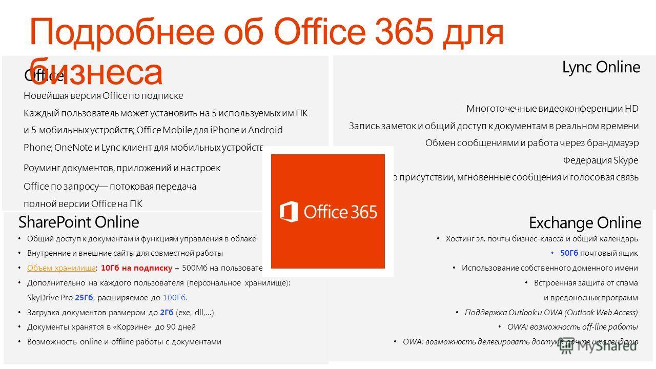 Новейшая версия Office по подписке Каждый пользователь может установить на 5 используемых им ПК и 5 мобильных устройств; Office Mobile для iPhone и Android Phone; OneNote и Lync клиент для мобильных устройств Роуминг документов, приложений и настроек
