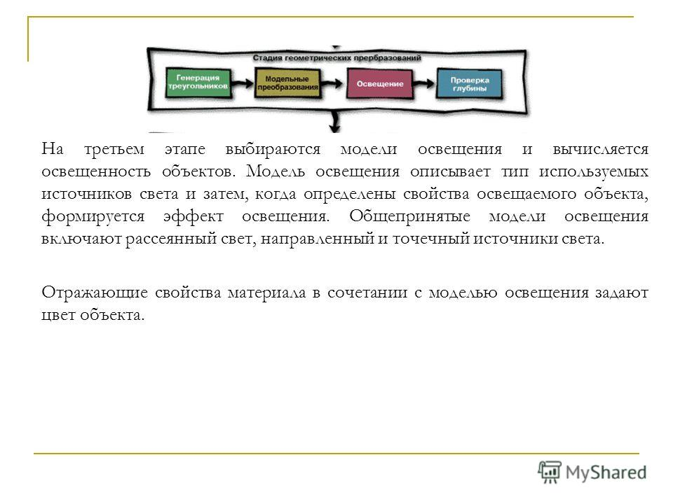 На третьем этапе выбираются модели освещения и вычисляется освещенность объектов. Модель освещения описывает тип используемых источников света и затем, когда определены свойства освещаемого объекта, формируется эффект освещения. Общепринятые модели о