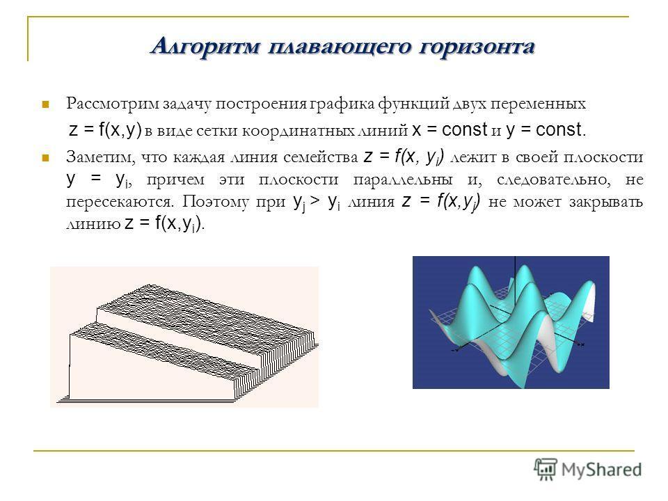 Алгоритм плавающего горизонта Рассмотрим задачу построения графика функций двух переменных z = f(x,y) в виде сетки координатных линий x = const и y = const. Заметим, что каждая линия семейства z = f(x, y i ) лежит в своей плоскости y = y i, причем эт