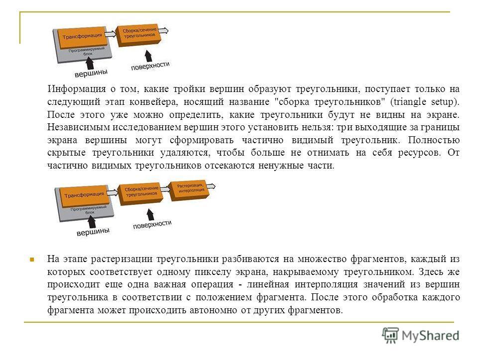 Информация о том, какие тройки вершин образуют треугольники, поступает только на следующий этап конвейера, носящий название