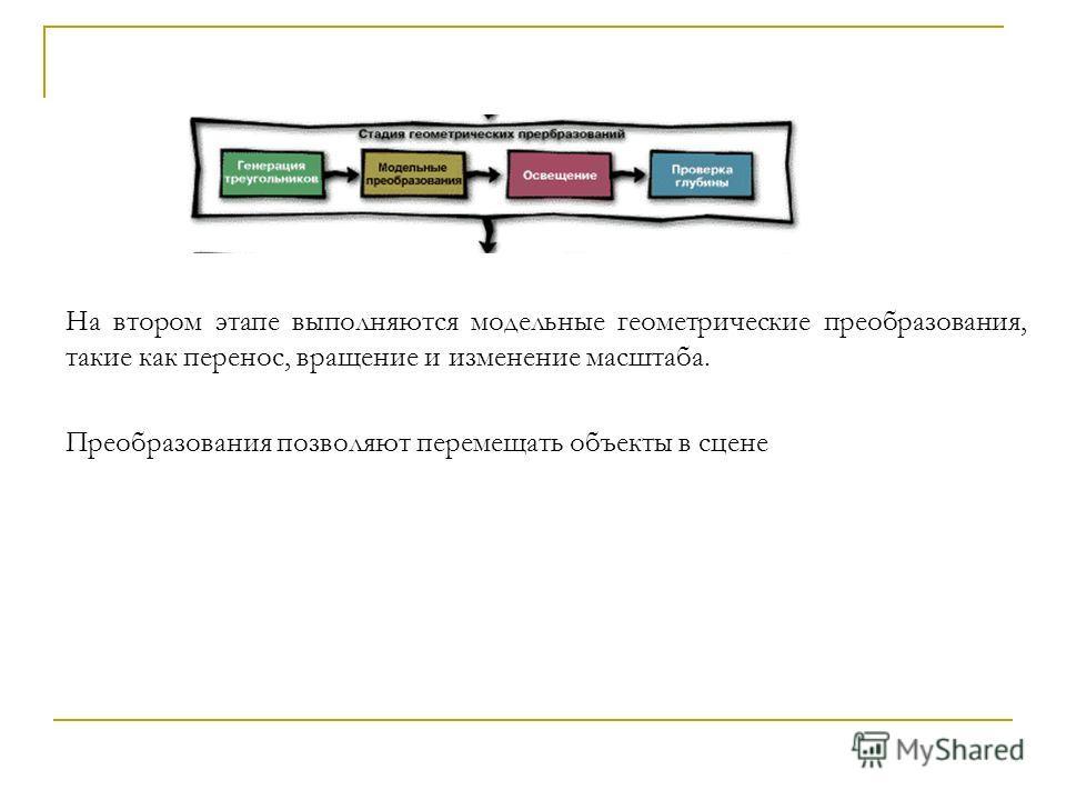 На втором этапе выполняются модельные геометрические преобразования, такие как перенос, вращение и изменение масштаба. Преобразования позволяют перемещать объекты в сцене