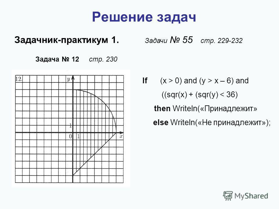 Задачник-практикум 1. Задачи 55 стр. 229-232 Задача 12 стр. 230 If (x > 0) and (y > x – 6) and ((sqr(x) + (sqr(y) < 36) then Writeln(«Принадлежит» else Writeln(«Не принадлежит»);