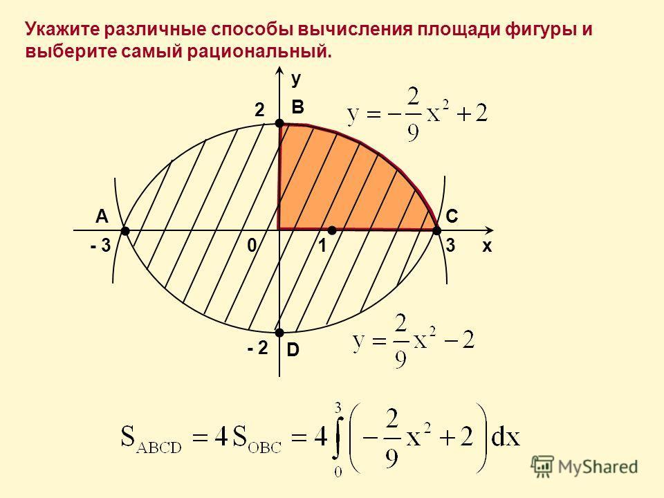 Укажите различные способы вычисления площади фигуры и выберите самый рациональный. y x013- 3 2 - 2 C D A B