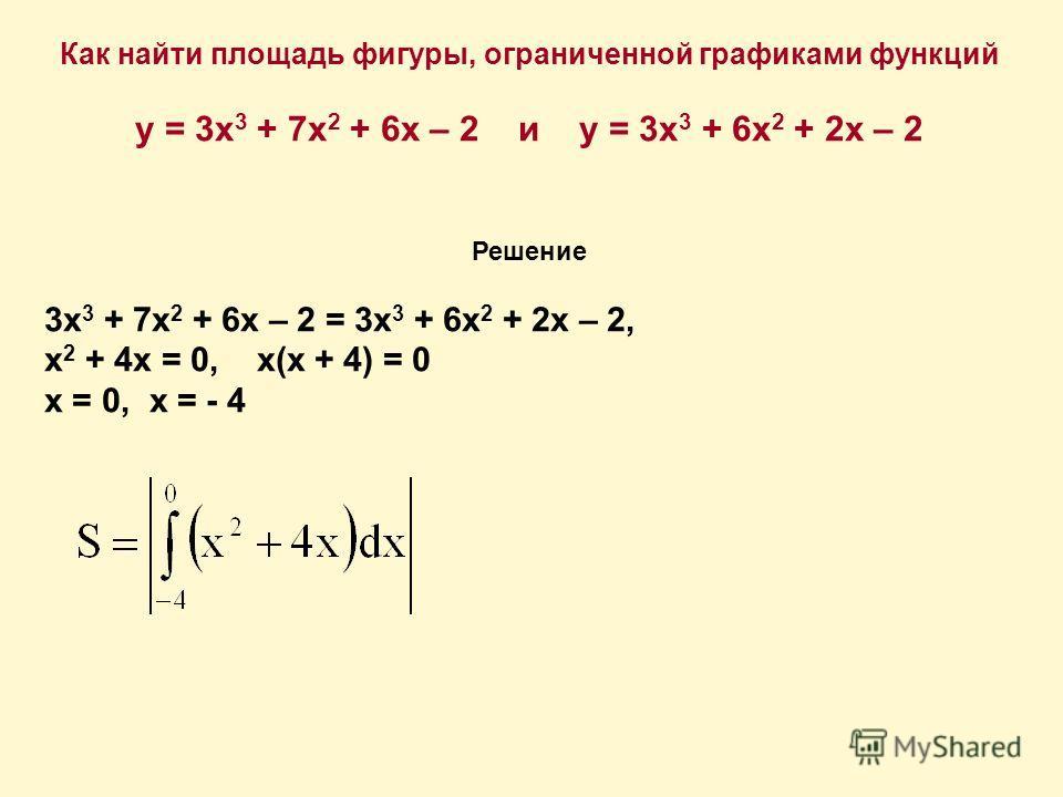 Как найти площадь фигуры, ограниченной графиками функций у = 3 х 3 + 7 х 2 + 6 х – 2 и у = 3 х 3 + 6 х 2 + 2 х – 2 Решение 3 х 3 + 7 х 2 + 6 х – 2 = 3 х 3 + 6 х 2 + 2 х – 2, х 2 + 4 х = 0, х(х + 4) = 0 х = 0, х = - 4