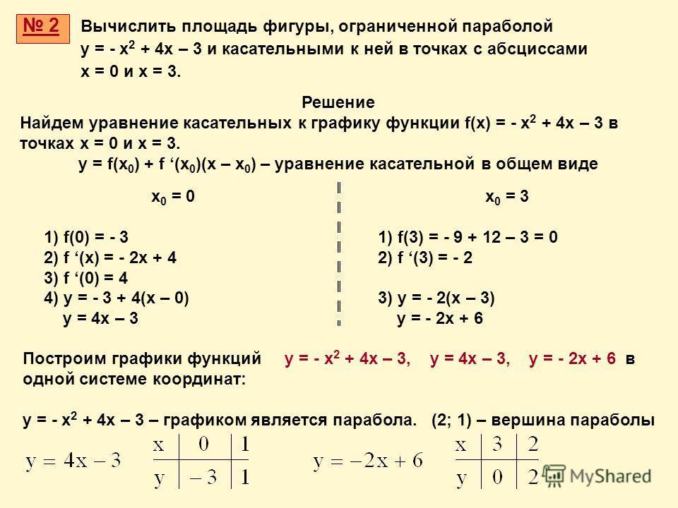 2 Решение Найдем уравнение касательных к графику функции f(x) = - x 2 + 4x – 3 в точках х = 0 и х = 3. y = f(x 0 ) + f (x 0 )(x – x 0 ) – уравнение касательной в общем виде Вычислить площадь фигуры, ограниченной параболой у = - х 2 + 4 х – 3 и касате