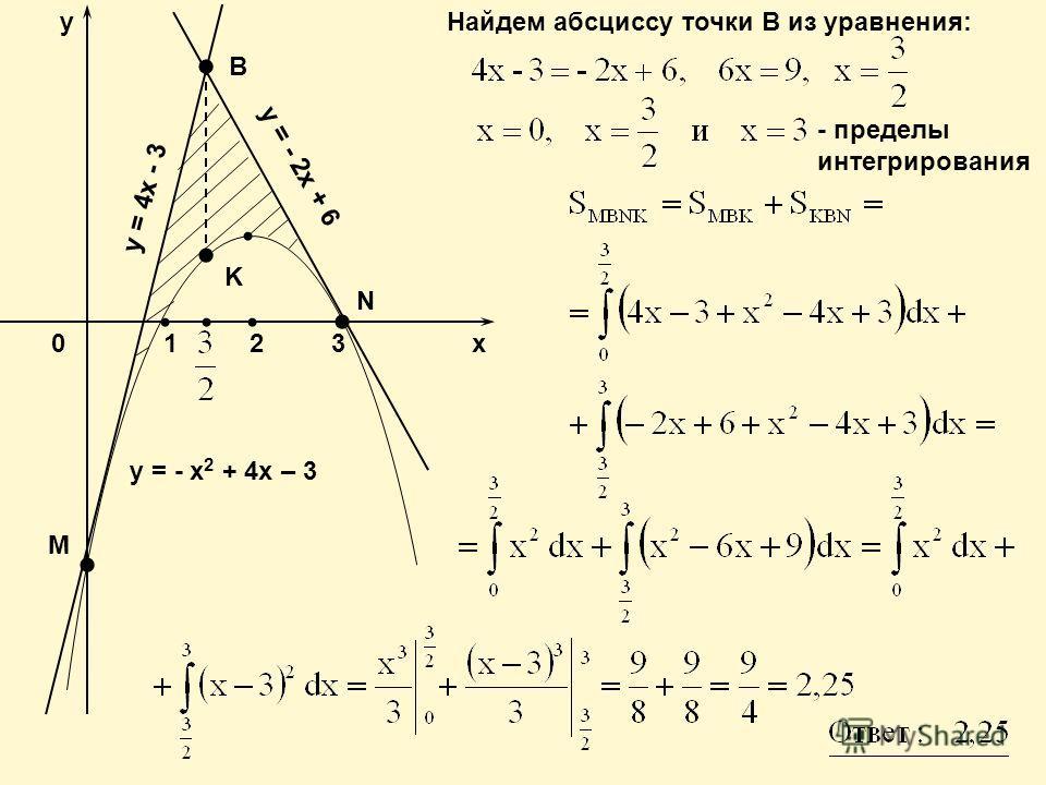 Найдем абсциссу точки В из уравнения: - пределы интегрирования K B х N y 012 M y = - 2x + 6 y = 4x - 3 у = - х 2 + 4 х – 3 3