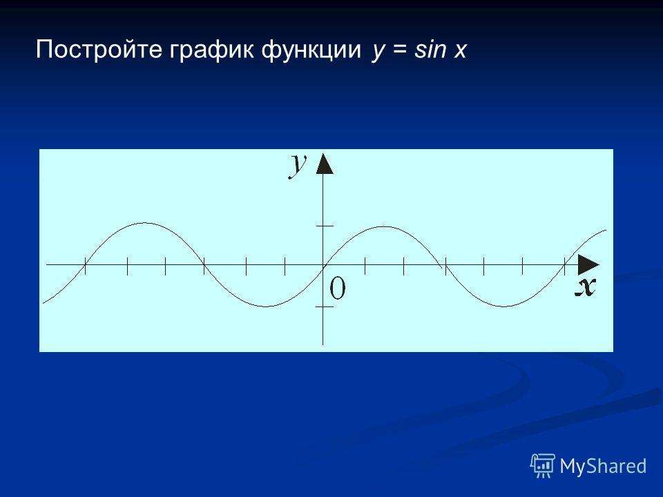 Постройте график функции y = sin x