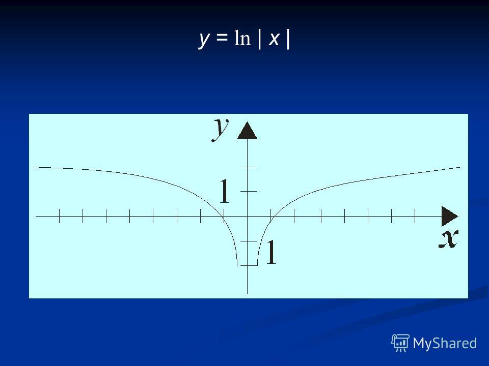 y = ln | x |
