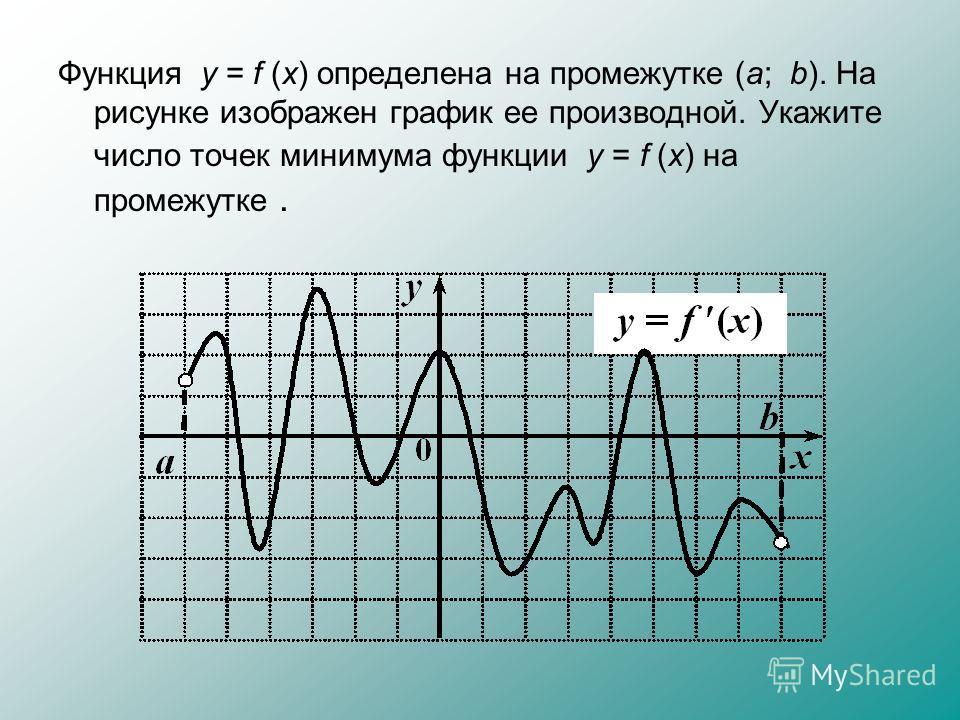 Функция у = f (x) определена на промежутке (а; b). На рисунке изображен график ее производной. Укажите число точек минимума функции у = f (x) на промежутке.