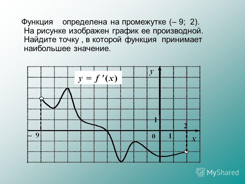 Функция определена на промежутке (– 9; 2). На рисунке изображен график ее производной. Найдите точку, в которой функция принимает наибольшее значение.