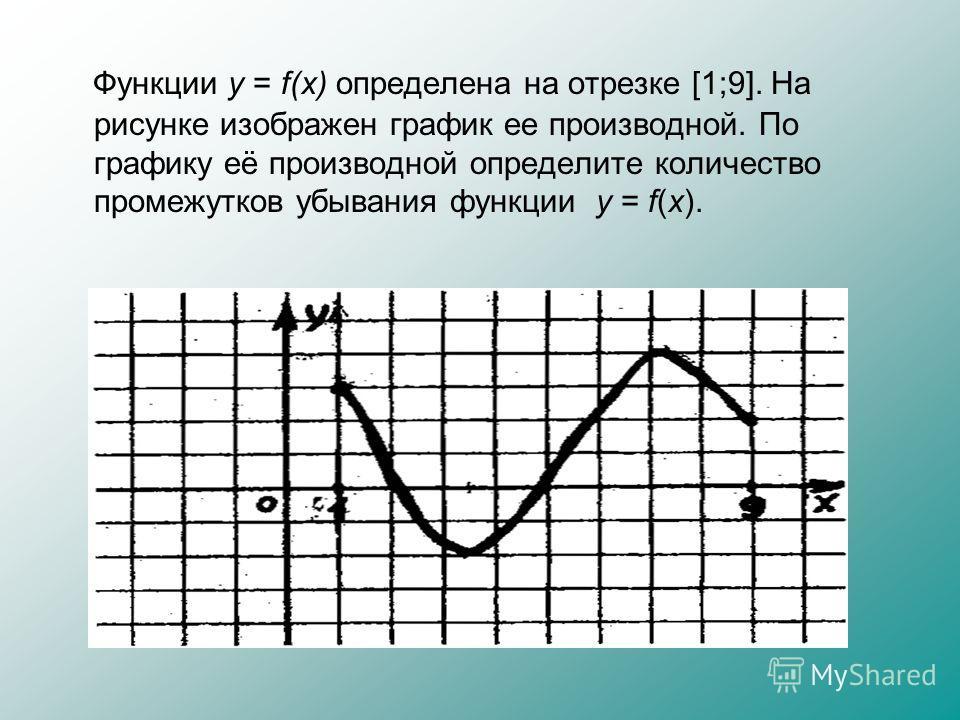 Функции y = f(x) определена на отрезке [1;9]. На рисунке изображен график ее производной. По графику её производной определите количество промежутков убывания функции y = f(x).