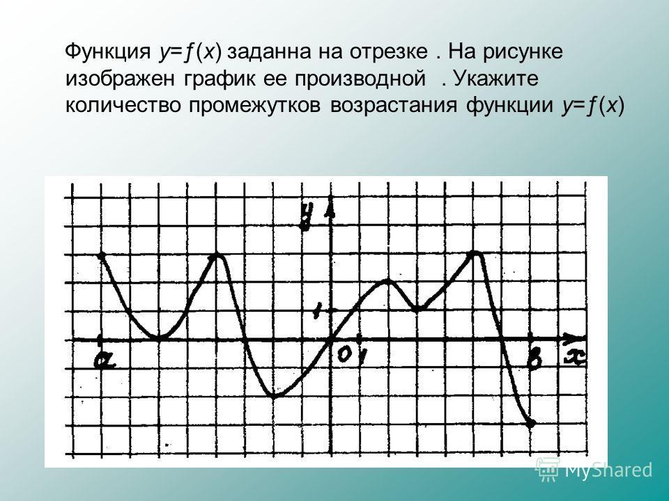 Функция y=ƒ(x) заданна на отрезке. На рисунке изображен график ее производной. Укажите количество промежутков возрастания функции y=ƒ(x)