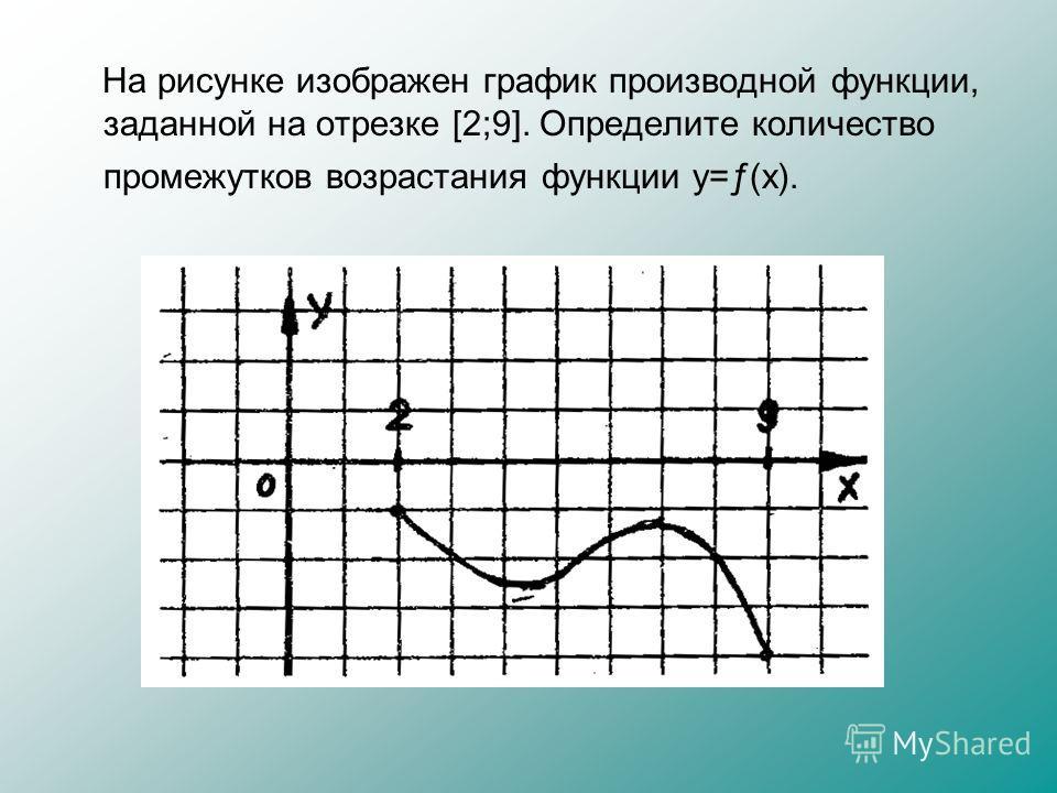 На рисунке изображен график производной функции, заданной на отрезке [2;9]. Определите количество промежутков возрастания функции y=ƒ(x).