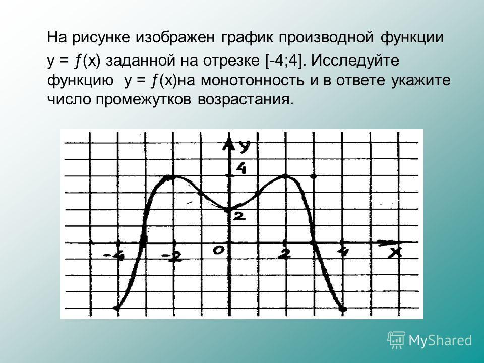 На рисунке изображен график производной функции y = ƒ(x) заданной на отрезке [-4;4]. Исследуйте функцию y = ƒ(x)на монотонность и в ответе укажите число промежутков возрастания.