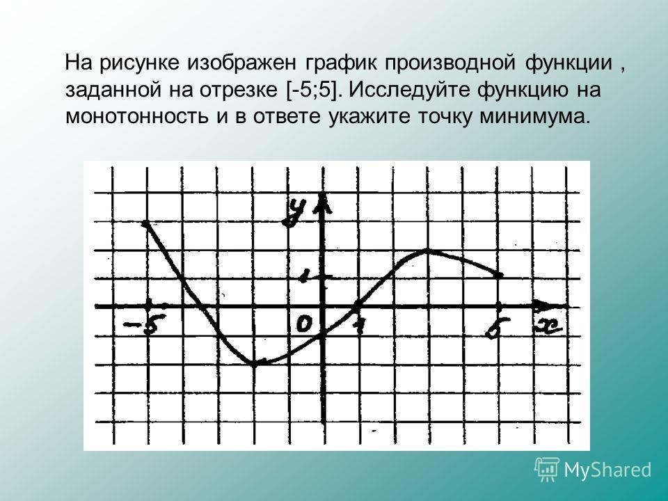 На рисунке изображен график производной функции, заданной на отрезке [-5;5]. Исследуйте функцию на монотонность и в ответе укажите точку минимума.