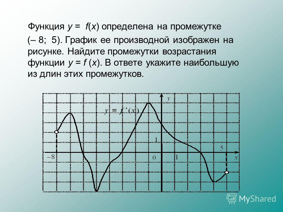 Функция у = f(x) определена на промежутке (– 8; 5). График ее производной изображен на рисунке. Найдите промежутки возрастания функции у = f (x). В ответе укажите наибольшую из длин этих промежутков.