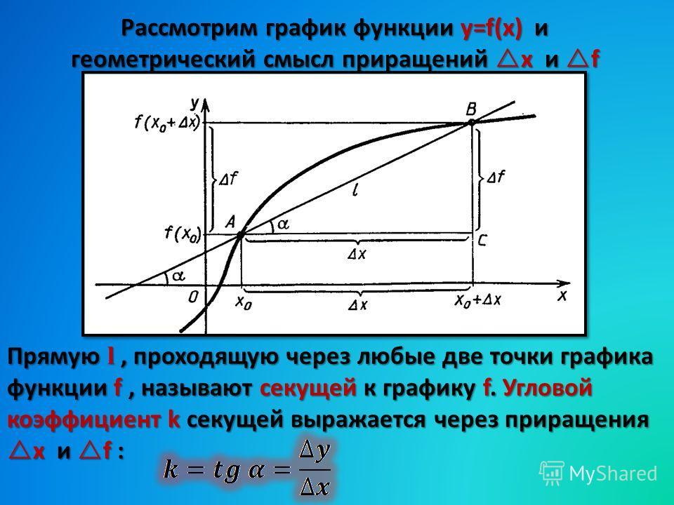 Прямую l, проходящую через любые две точки графика функции f, называют секущей к графику f. Угловой коэффициент k секущей выражается через приращения х и f :