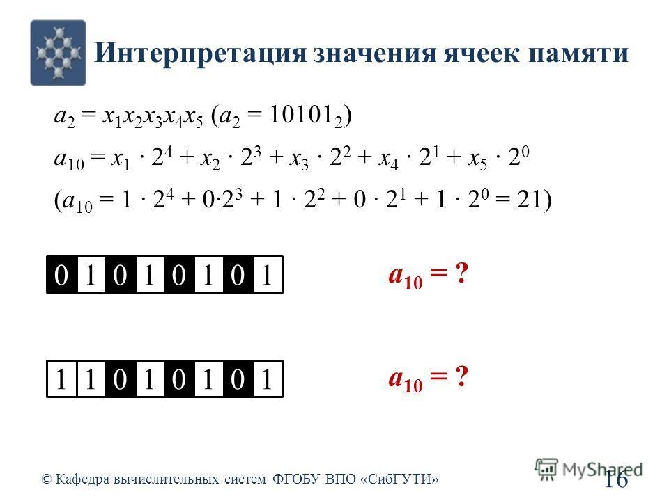 Интерпретация значения ячеек памяти © Кафедра вычислительных систем ФГОБУ ВПО «СибГУТИ» 16 01010011 a 2 = x 1 x 2 x 3 x 4 x 5 (a 2 = 10101 2 ) a 10 = x 1 2 4 + x 2 2 3 + x 3 2 2 + x 4 2 1 + x 5 2 0 (a 10 = 1 2 4 + 02 3 + 1 2 2 + 0 2 1 + 1 2 0 = 21) 1