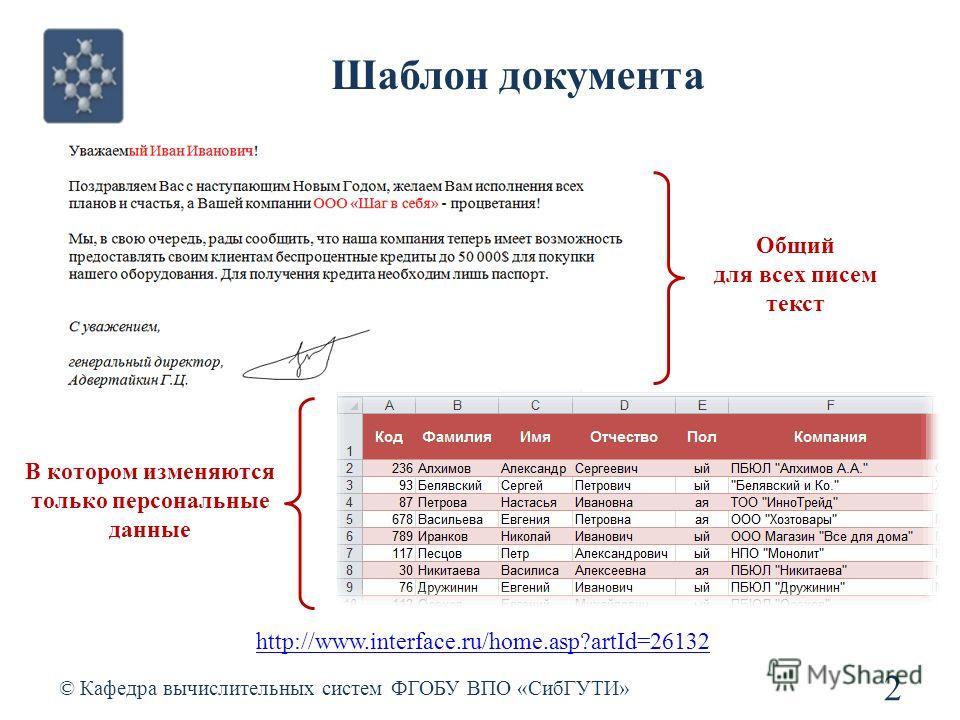 Шаблон документа © Кафедра вычислительных систем ФГОБУ ВПО «СибГУТИ» 2 http://www.interface.ru/home.asp?artId=26132 Общий для всех писем текст В котором изменяются только персональные данные