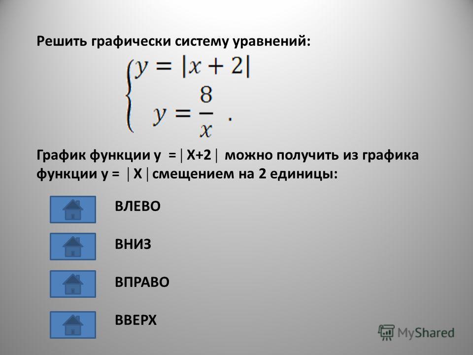 Решить графически систему уравнений: График функции y = X+2 можно получить из графика функции y = X смещением на 2 единицы: ВЛЕВО ВНИЗ ВПРАВО ВВЕРХ