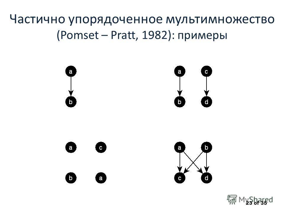 Частично упорядоченное мультимножество (Pomset – Pratt, 1982): примеры 23 of 35
