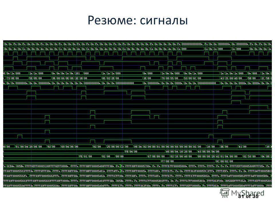Резюме: сигналы 31 of 35