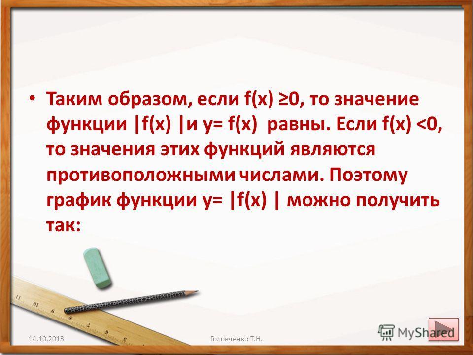 Таким образом, если f(x) 0, то значение функции |f(x) |и y= f(x) равны. Если f(x)
