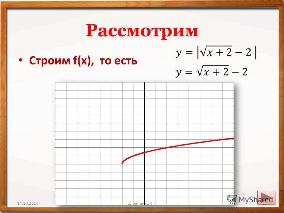 Строим f(x), то есть Рассмотрим 14.10.201320Головченко Т.Н.