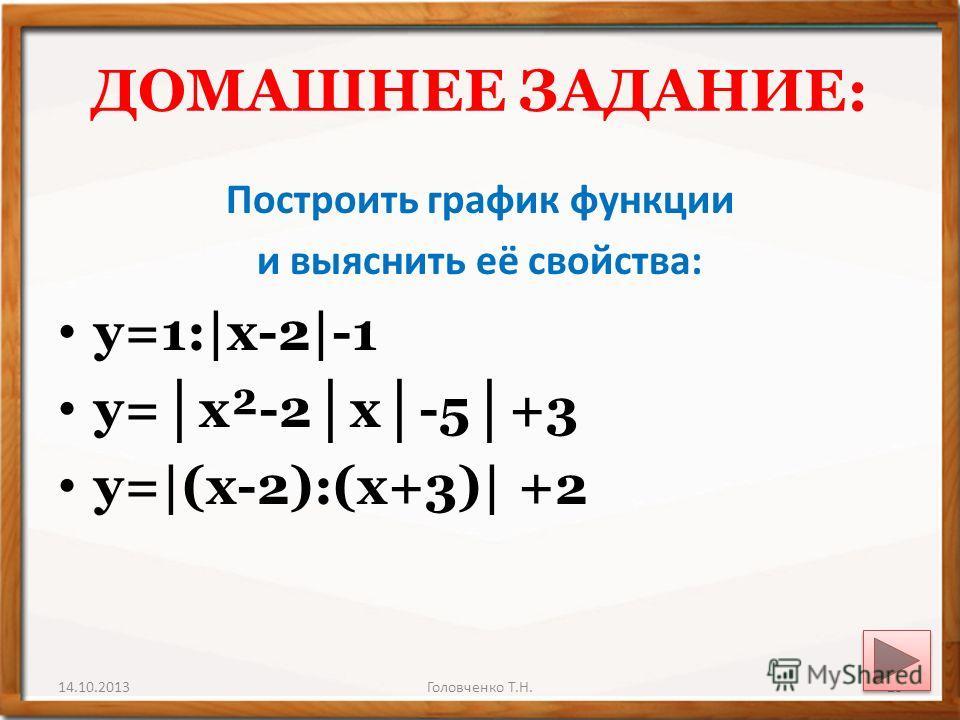 ДОМАШНЕЕ ЗАДАНИЕ: Построить график функции и выяснить её свойства: y=1:|х-2|-1 y= x²-2 x -5 +3 y=|(х-2):(х+3)| +2 14.10.201325Головченко Т.Н.
