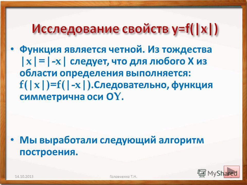 Функция является четной. Из тождества |x|=|-x| следует, что для любого Х из области определения выполняется: f(|x|)=f(|-x|). Следовательно, функция симметрична оси О Y. Мы выработали следующий алгоритм построения. 14.10.20139Головченко Т.Н.
