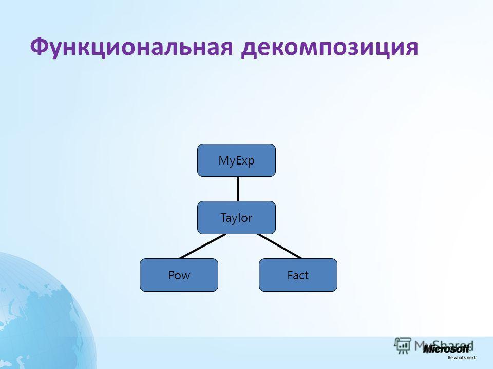 Функциональная декомпозиция MyExp Taylor PowFact