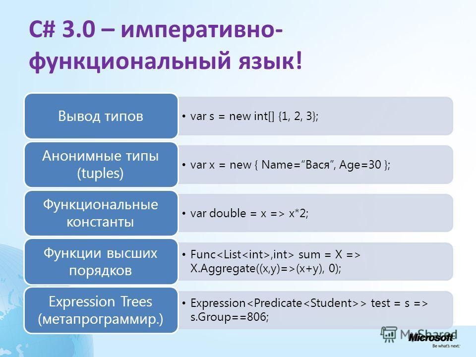 C# 3.0 – императивно- функциональный язык! var s = new int[] {1, 2, 3}; Вывод типов var x = new { Name=Вася, Age=30 }; Анонимные типы (tuples) var double = x => x*2; Функциональные константы Func,int> sum = X => X.Aggregate((x,y)=>(x+y), 0); Функции