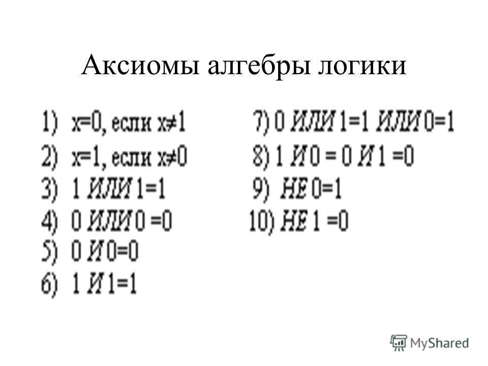 Аксиомы алгебры логики