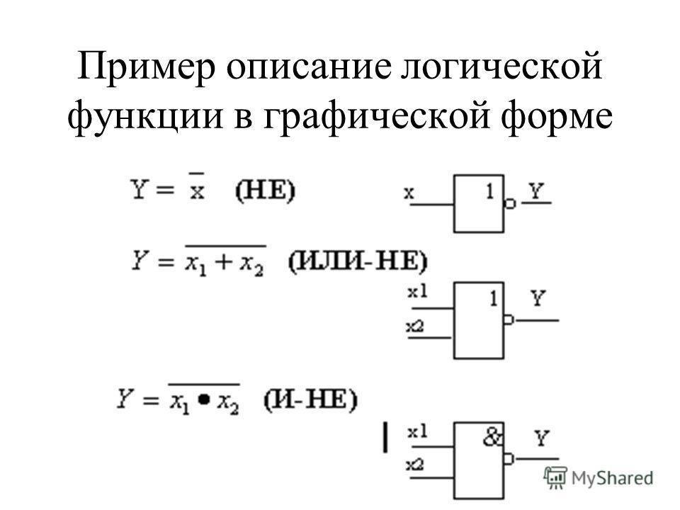 Пример описание логической функции в графической форме