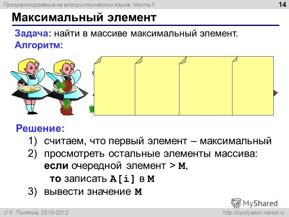 Программирование на алгоритмическом языке. Часть II К. Поляков, 2010-2012 http://kpolyakov.narod.ru 14 Максимальный элемент Задача: найти в массиве максимальный элемент. Алгоритм: Решение: 1)считаем, что первый элемент – максимальный 2)просмотреть ос