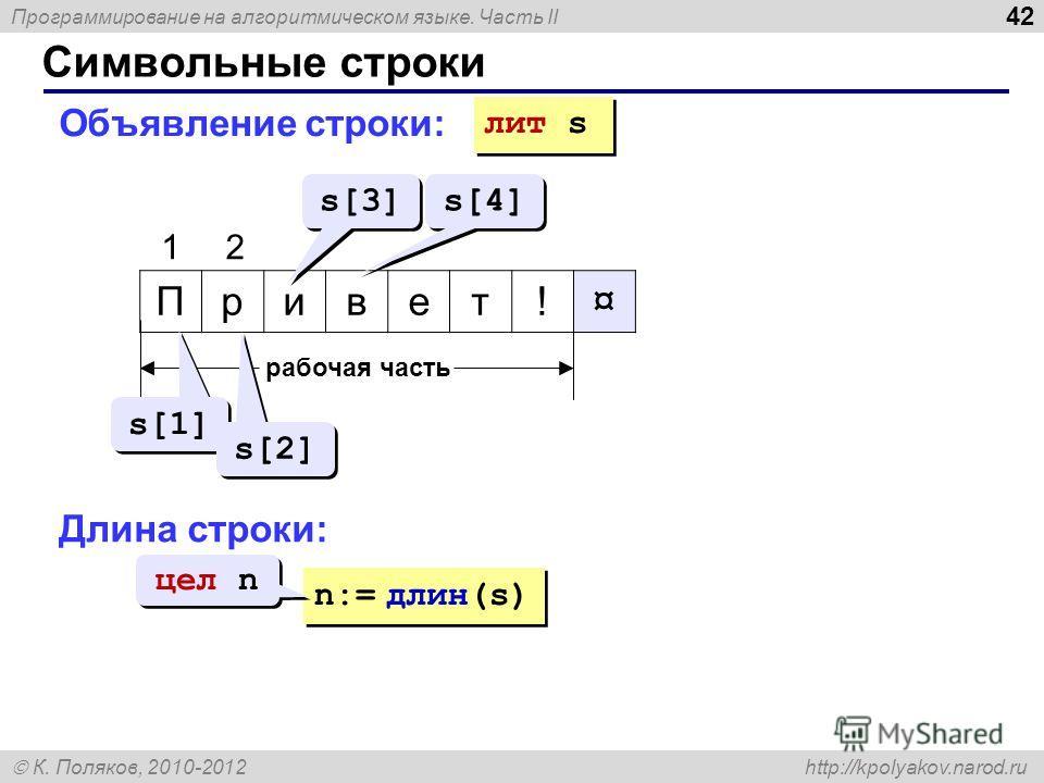Программирование на алгоритмическом языке. Часть II К. Поляков, 2010-2012 http://kpolyakov.narod.ru Символьные строки 42 Привет!¤ 1 рабочая часть s[1] s[2] s[3] s[4] лит s Длина строки: n:= длин(s) цел n 2 Объявление строки: