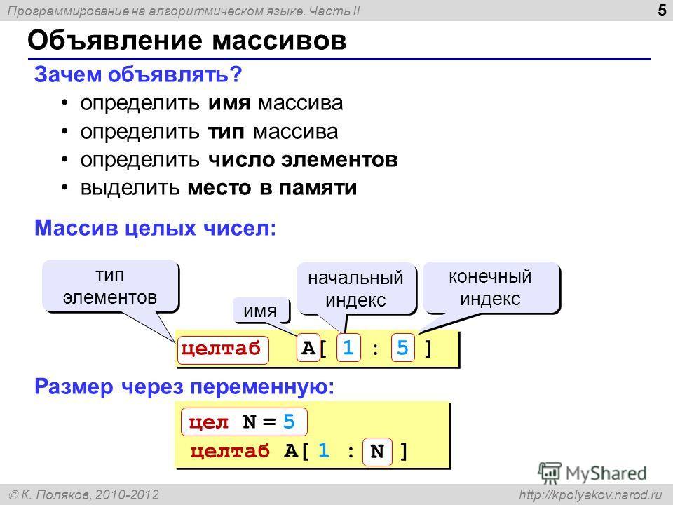 Программирование на алгоритмическом языке. Часть II К. Поляков, 2010-2012 http://kpolyakov.narod.ru 5 Объявление массивов Зачем объявлять? определить имя массива определить тип массива определить число элементов выделить место в памяти Массив целых ч